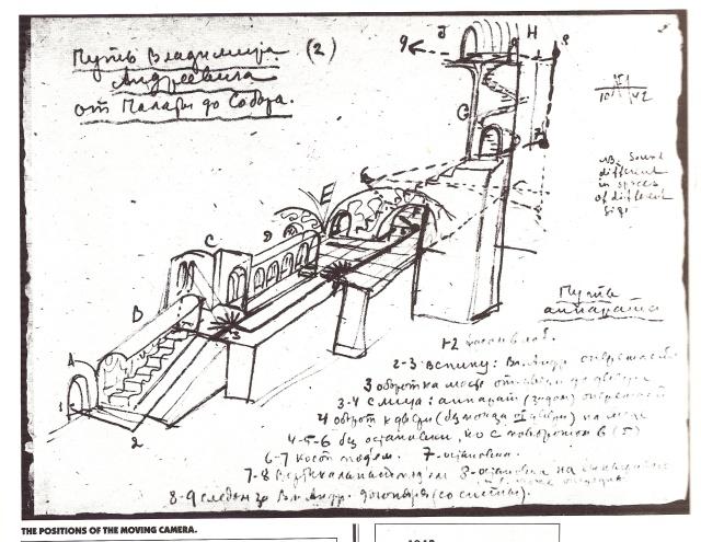 Serguei M. Eisenstein, dessin préparatoire à Ivan le Terrible, 1942