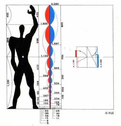 Le Corbusier, schéma du Modulor, 1945.