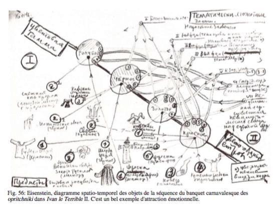Eis_diagramme